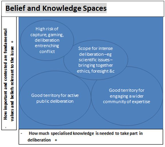 belief_and_knowledge_spaces_0